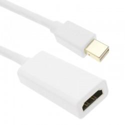 Adaptador Mini DisplayPort-HDMI Tipo A M/F