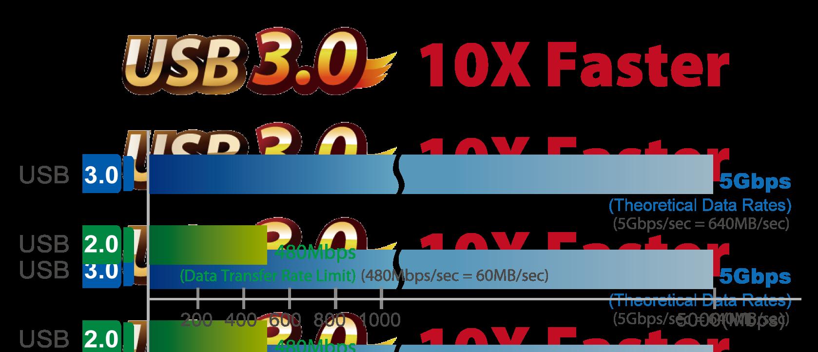 Resultado de imagem para Gigabit Ethernet